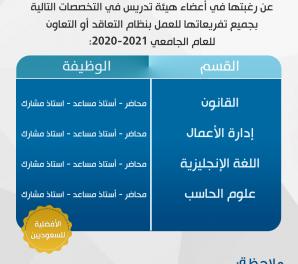 كليات الخليج تعلن عن وظائف أكاديمية شاغرة لحملة الماجستير والدكتوراه